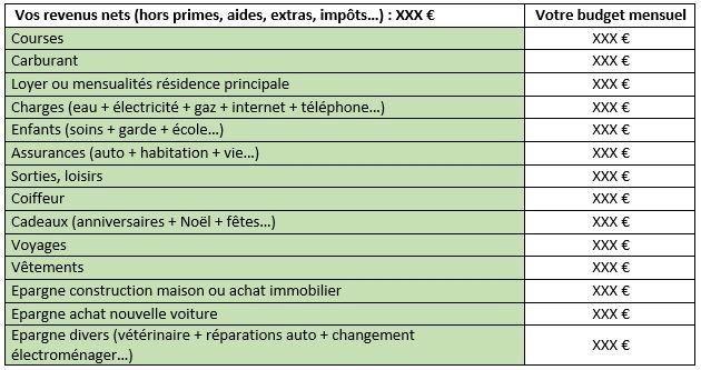 Tableau Excel gestion comptes